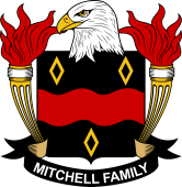 American Coat of Arms for Mitchell